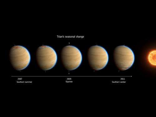 NASA's Cassini Sees Abrupt Turn in Titan's Atmosphere