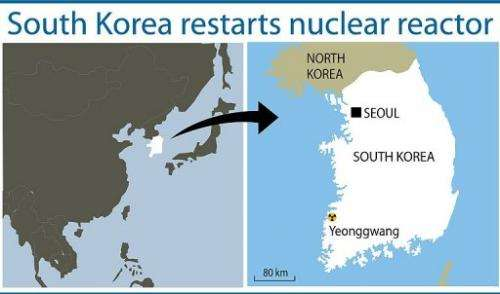 South Korea has 23 nuclear reactors which generate around 35% of the country's electricity