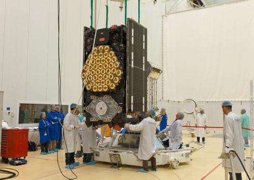 Twin Galileo satellites fuelled and ready for launch