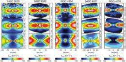 New research suggests initial mass function for galaxies not universal