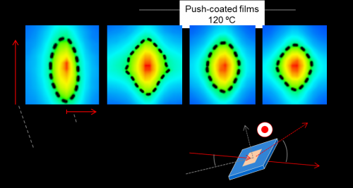 New technology for semiconductor film production on highly liquid-repellent surfaces