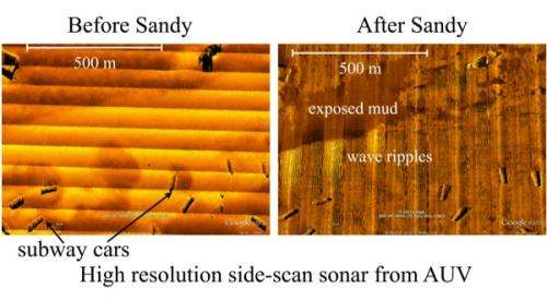 Researchers studying 'fingerprint' left on seafloor by Hurricane Sandy