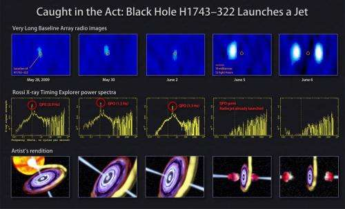 NASA'S RXTE helps pinpoint launch of 'bullets' in a black hole's jet