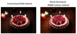 "Sony develops new ""RGBW coding"" and ""HDR movie"" functions"