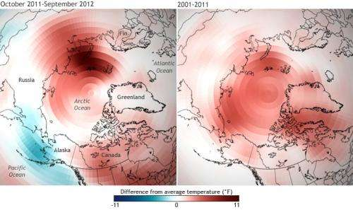 Arctic becoming warmer, greener region with record losses of summer sea ice and late spring snow