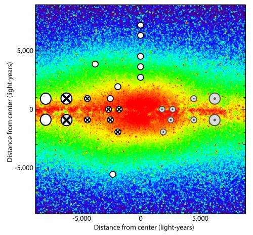 Astronomers identify the stellar patrons of the Milky Way bar