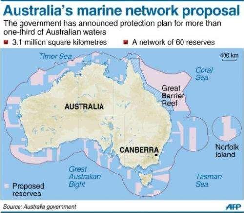 Australia's marine network proposal