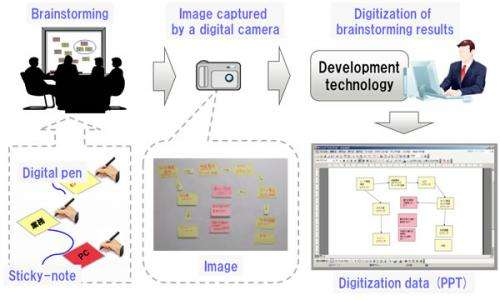 Fujitsu digitizes sticky-note brainstorming with proprietary digital pen technology