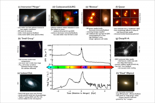 ALMA early science result reveals starving galaxies