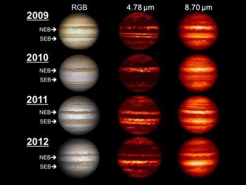 Jupiter: Turmoil from Below, Battering from Above