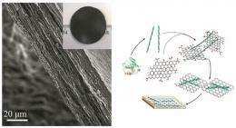 A new paper made of graphene and protein fibrils
