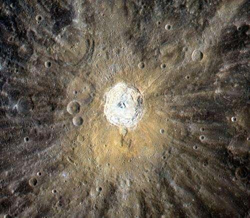 Kuiper's color close-Up