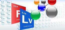 Livermorium and Flerovium join the periodic table of elements