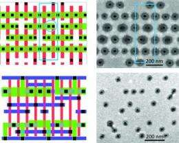 Researchers prove new circuit pattern-design process, see promise for 14 nanometer design with directed self-assembly