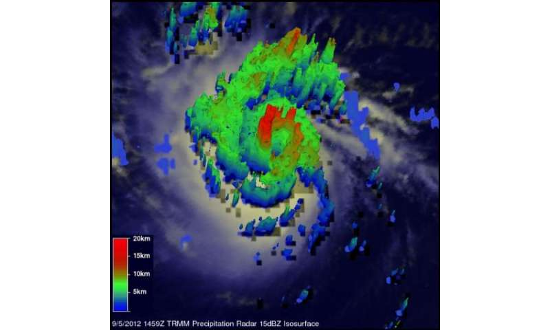 NASA saw Michael become an Atlantic hurricane, wind speed more than doubled