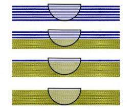 Nature Materials study: Graphene 'invisible' to water