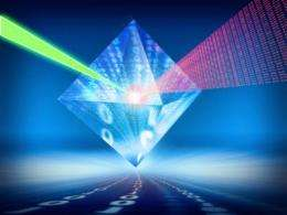 New quantum information record set