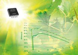 NXP releases smallest, toughest power MOSFETs