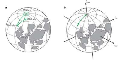 Planetary scientists propose two explanations for true polar wander
