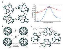 Team finds buckyballs grow larger by 'eating' vaporized carbon