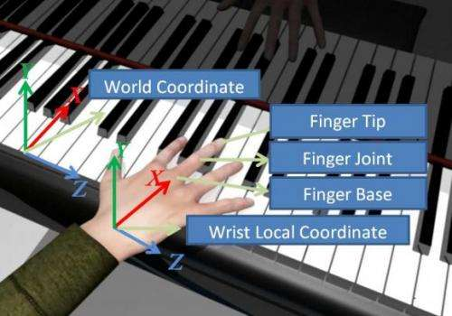UC Davis team's piano system animates hands to do-re-mi