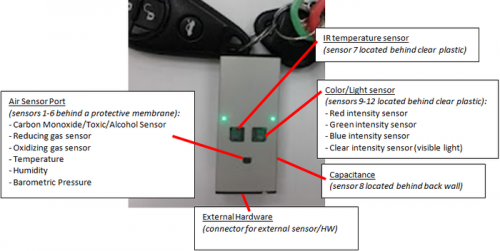 Sensor-app gateway device turns to Kickstarter