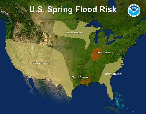 Risk of major flooding in spring is low for the first time in four years