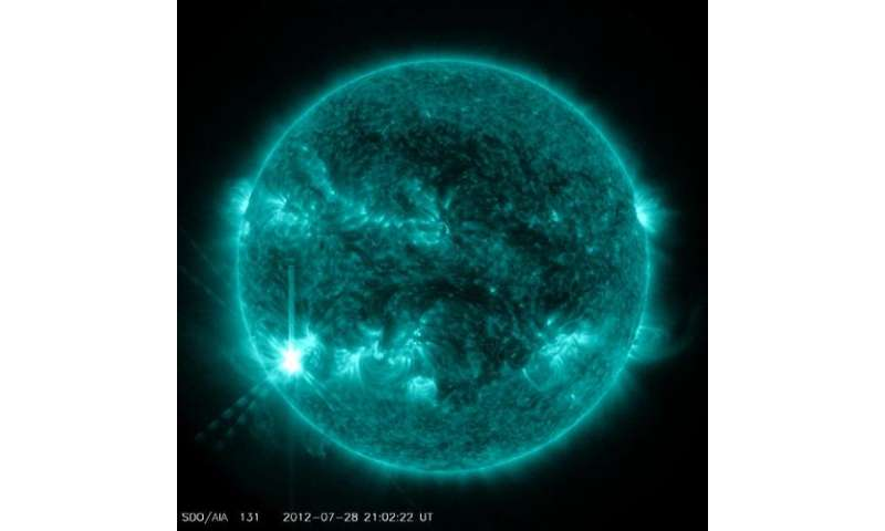 Sun emits a medium-intensity solar flare
