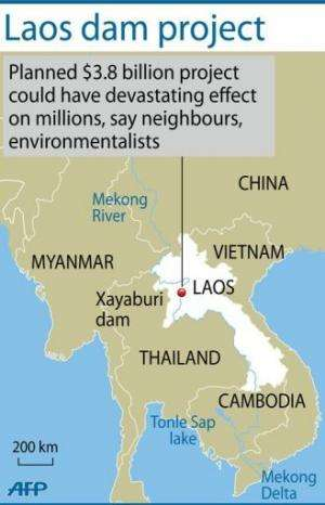 The four Mekong nations—Laos, Vietnam, Cambodia and Thailand—rely on the river system for fish and irrigation