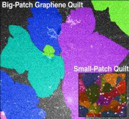 Tighter 'stitching' makes better graphene