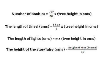 Treegonometry solves Christmas decoration dilemma