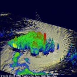 TRMM satellite sees hot towers in Cyclone Koji
