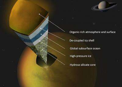 Antifreeze on Titan Could Affect Its Chances for Life