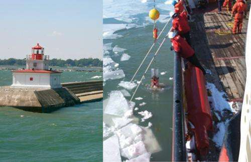 Lake Erie: Warmest in summer, coldest in winter
