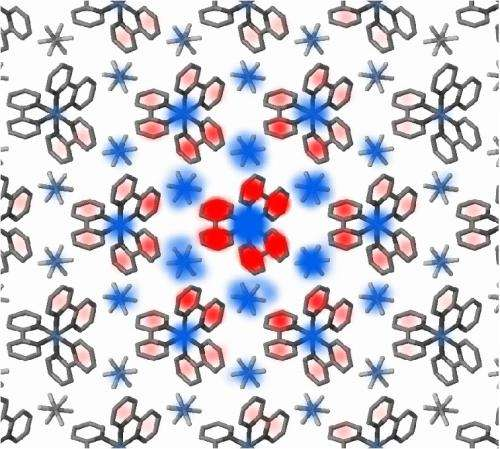 Neighbors move electrons jointly: An ultrafast molecular movie on metal complexes in a crystal