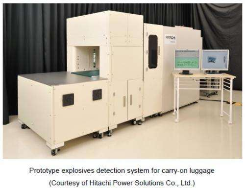 Technology to automatically detect explosive substances adhering to carry-on luggage
