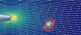 Researchers measure flow from a nanoscale fluid jet