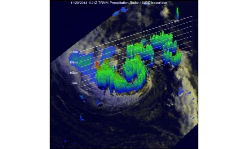 NASA's TRMM satellite sees Melissa's tropical transition