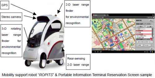 Development of single-passenger mobility-support robot