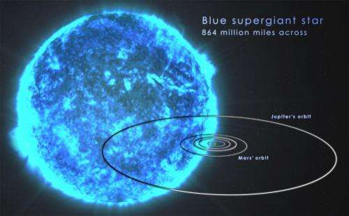 Dying supergiant stars implicated in hours-long gamma-ray bursts