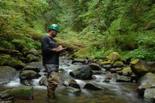Study explores long-term water quality trends in near-pristine streams