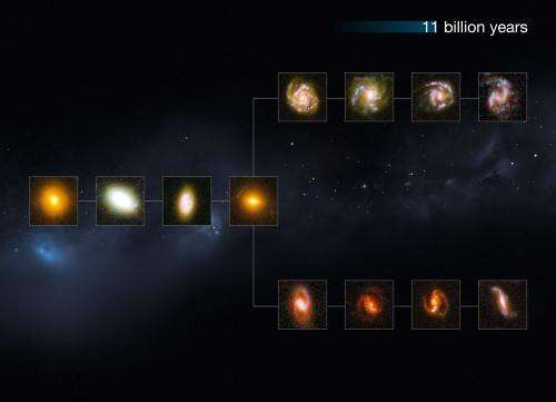 Astronomers show galaxies had 'mature' shapes 11.5 billion years ago