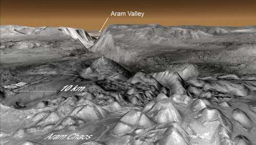 Catastrophic collapse of ice lake created Aram Chaos on Mars