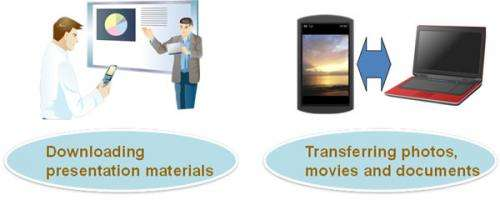 Easy way to transfer files with video of PC screens shot by mobile devices