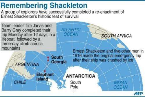 Graphic showing the re-enacted route of Ernest Shachleton's 1916 Antarctic survial ordeal