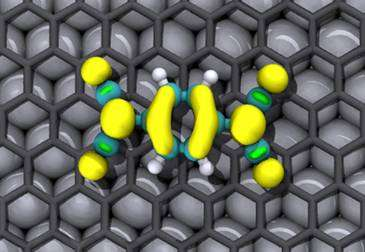 New magnetic graphene may revolutionise electronics
