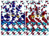 Researchers analyse interfaces between water and catalyst with computer simulations