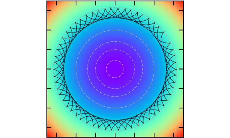 Researchers challenge Bohr-van Leeuwen theorem