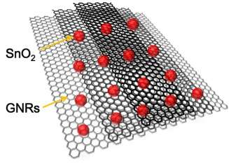 Unzipped nanotubes unlock potential for batteries