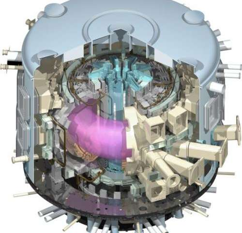 Breakthrough: One step closer to nuclear fusion power station